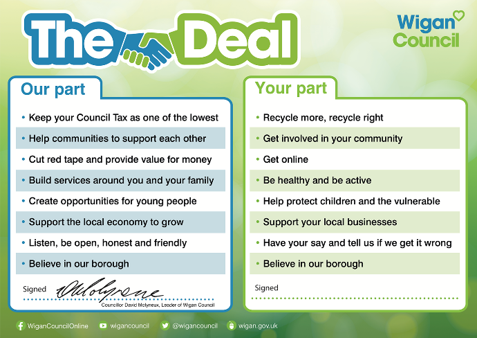 Details of what the council will do and what we want residents to do as part of The Deal