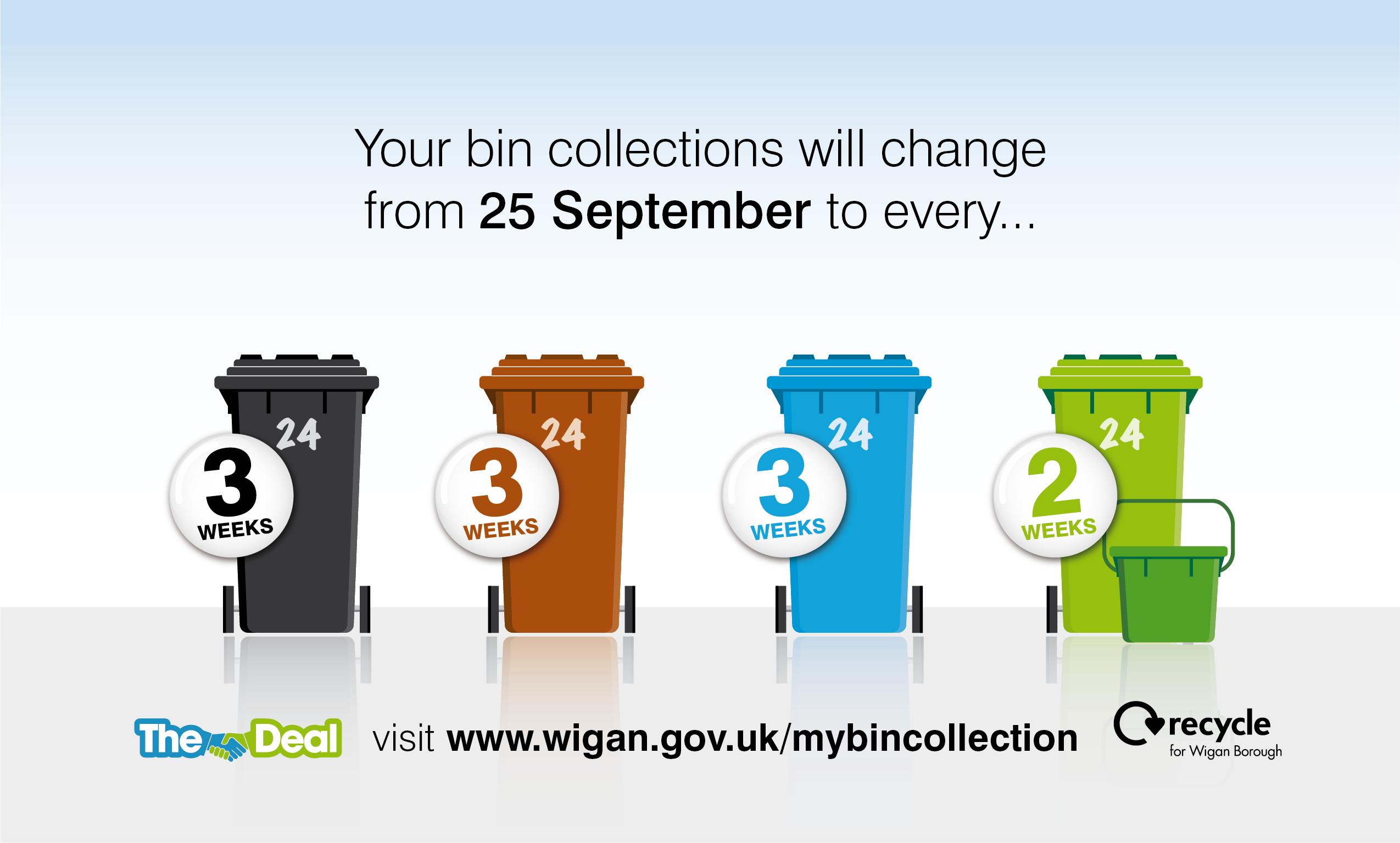 bin collection changes explained. Black Bedroom Furniture Sets. Home Design Ideas